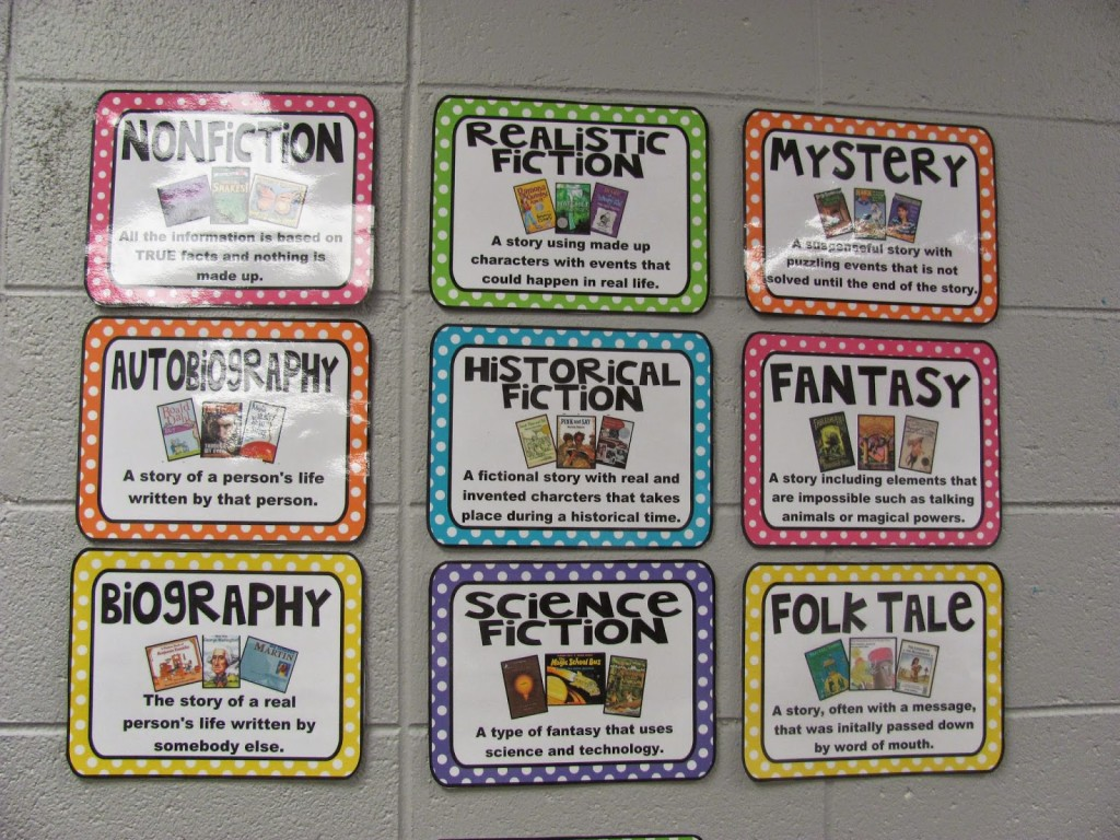 reading genre bulletin board