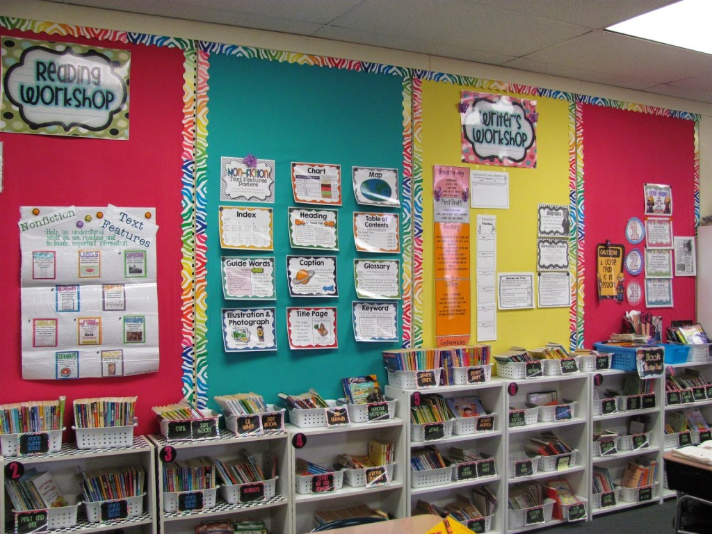 reading workshop bulletin board