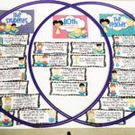 guided reading venn diagram