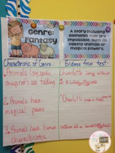 Students are identifying the genre of Charlotte's Web during a whole group mini-lesson for reading workshop. This blog post gives tips for teachers to encourage rich discussions during book clubs.